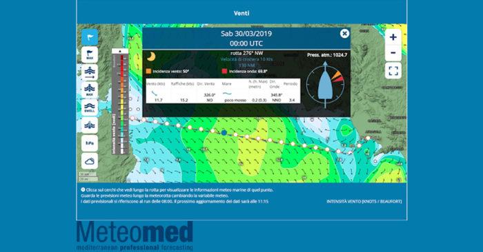 meteomed yachting premium